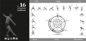 16 Posizioni Sito
